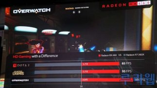 AMD RX 470 and RX 460 Gaming Performance Revealed, nearly 2x the improvement over Last-Gen AMD GPUs 8
