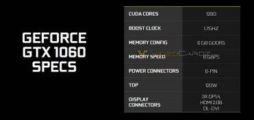 Two More GPUs? Nvidia has GTX 1060 3GB & GTX 1050 / Ti on their lists 3