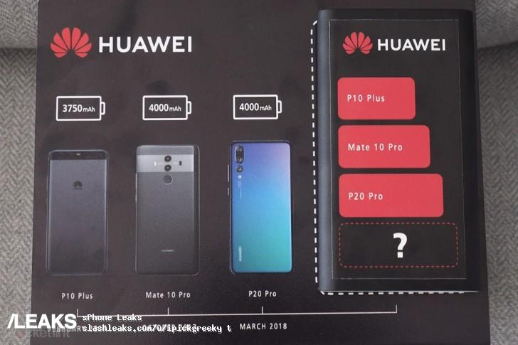 Huawei To Unleash Their Largest Battery For The Mate 20 PRO 4