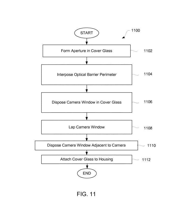 Apple also jumped on the screen of the screen camera - Here is his detailed patent