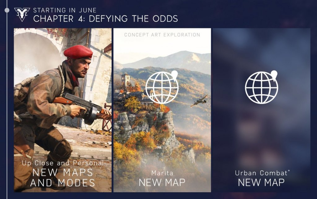Battlefield V 2019 Roadmap Revealed - 3 New Chapters That Push The Game Forward 9