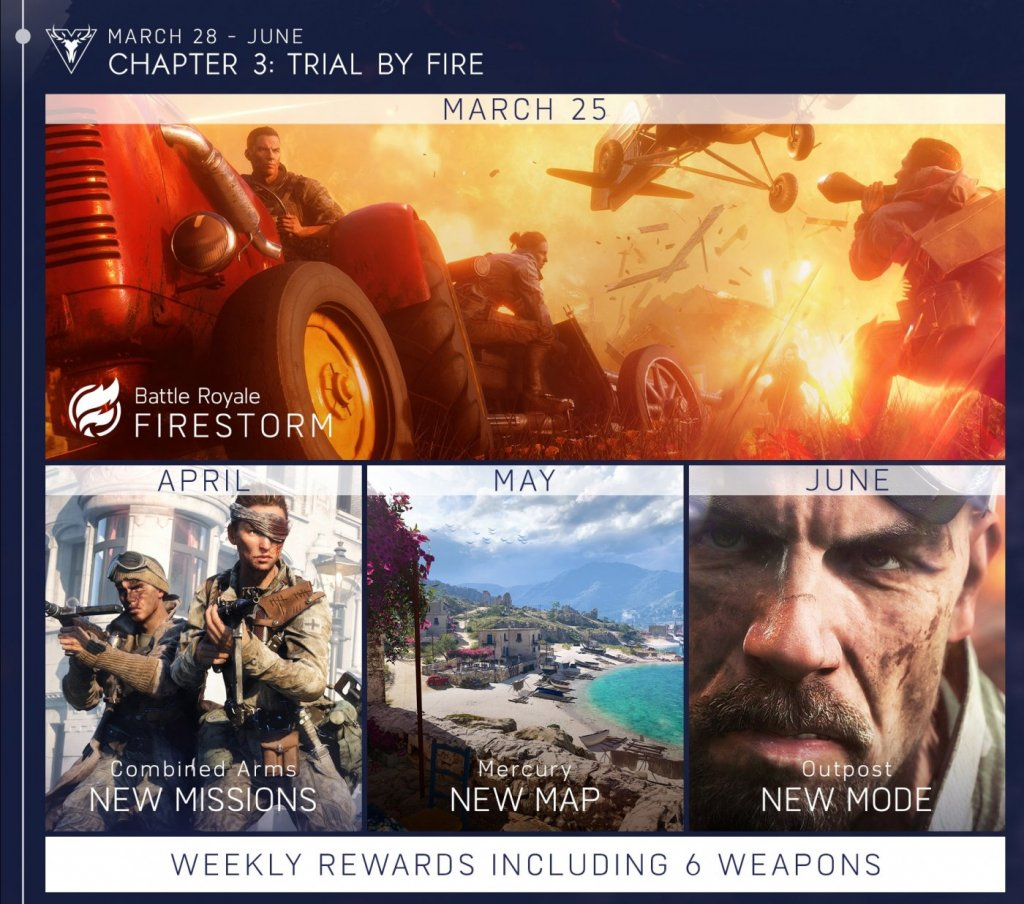 Battlefield V 2019 Roadmap Revealed - 3 New Chapters That Push The Game Forward 8