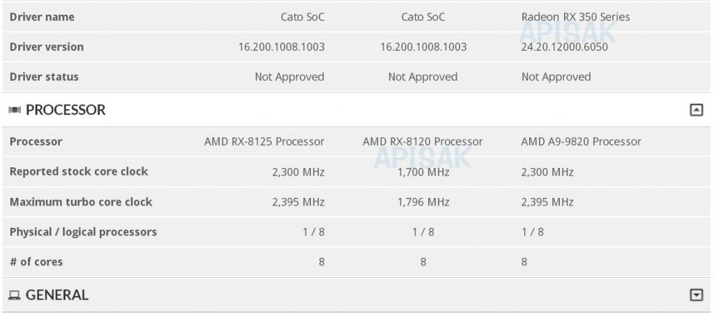 AMD RX-8125, RX-8120, & A9-9820 Leaked - New CPUs Incoming 4